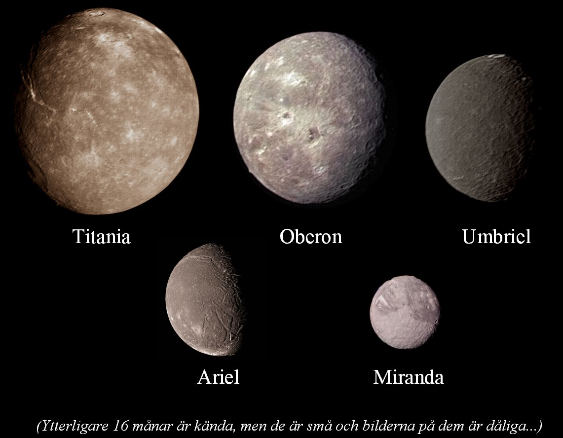 Uranus The Ice Giant Thinglink